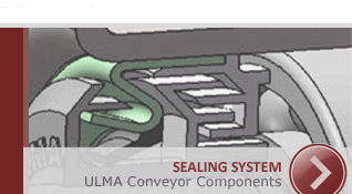 FILLING SYSTEMS ULMA Conveyor Components