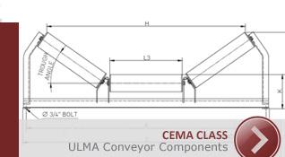 CEMA CLASS - ULMA Conveyor Components